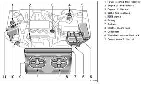toyota camry fuse box diagram image toyota fuse box diagram welcome to my site on 2004 toyota camry fuse box diagram
